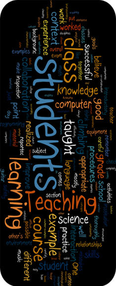 teaching-wordle.jpg