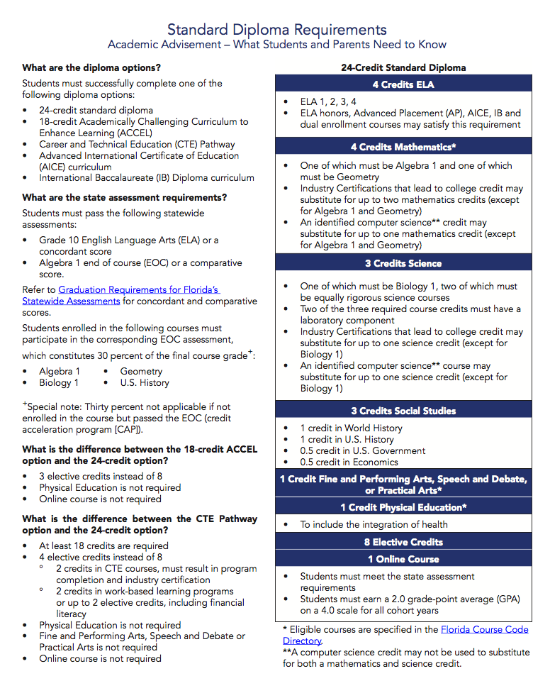 diploma requirements flyer